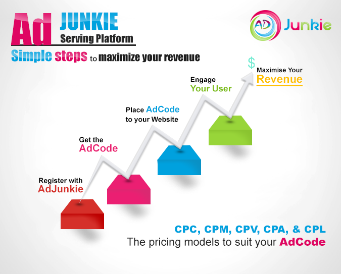 Cpi Mobile Ad Network Cpi Cpa Cps Affiliate Network Apps Discover